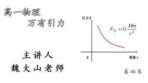 高一物理—万有引力基础卷